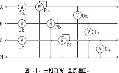 c三相),三只电压表(分别并联在a