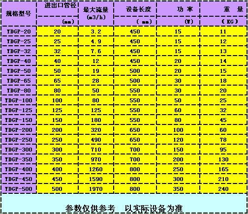 陇南 空调专用电子除垢仪 厂家