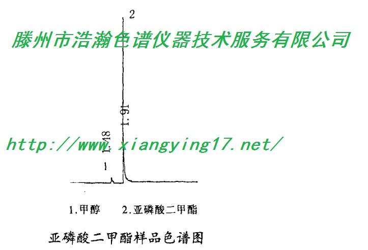 亚硫酸二甲酯.png