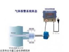 壁挂式硫酰氟变送器CPT2312-SO2F2气体报警器