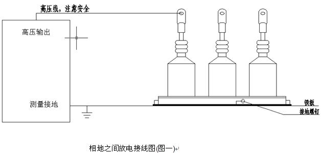 两种过电压保护器,测试相地之间放电的接线图分别为图一,图二