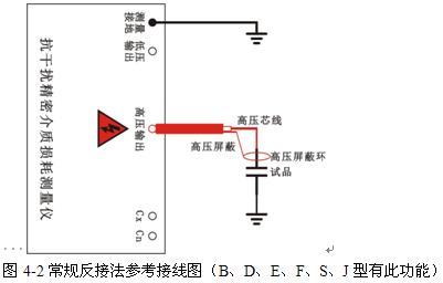 高压精密变频法介质损耗测试仪