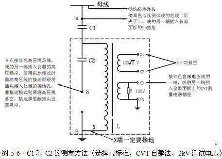 精密变频抗干扰介质损耗测试仪
