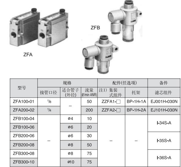 smc真空过滤器销售,日本smc上海办事处