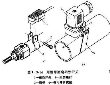 使用电压范围dc5v~240v