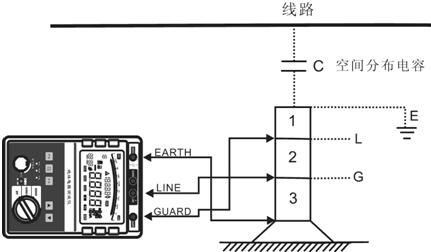1,仪表可采用交直流两种方式供电,但在现场电源干扰较大或不稳定时