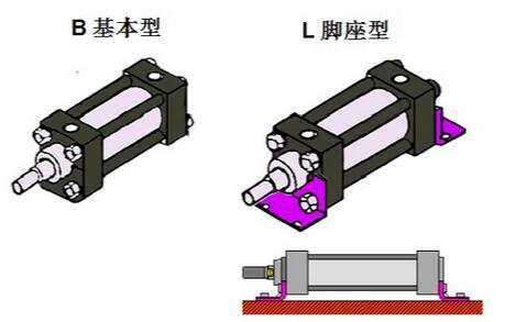 mdb1kb63-50z73l 带磁性开关气缸图片