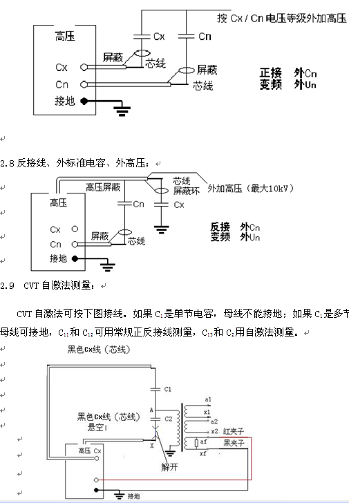变频介质损耗测试仪主要应用