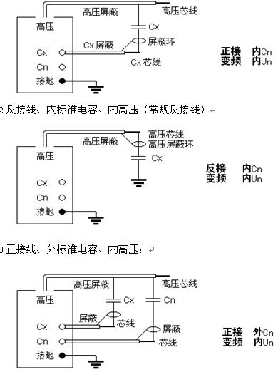 专用变频介质损耗测试仪