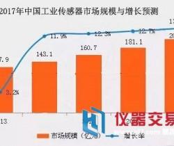 2020年全国工业传感器的市场规模将达到308亿元