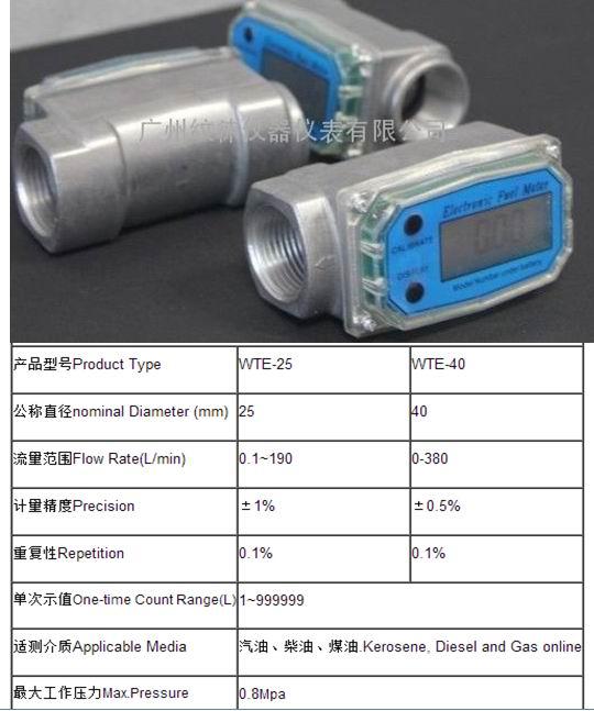 本公司经营产品种类包括:电磁/涡街/涡轮/质量/转子等流量计,有纸