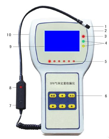 1,探头      2,电源开关      3,充电指示灯     4,电池电量指示灯