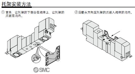 利用电磁力使阀芯切换,以改变气流方向的阀,称为电磁控制换向阀,简称图片
