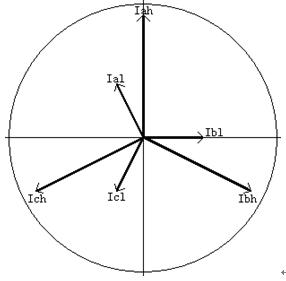 根据变压器的联结组别和高低压侧ct形式分为以