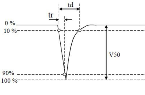 德国kd echometer 1075数据型壁厚和声速测量仪 超声波测厚仪