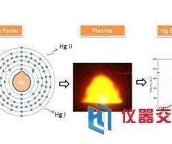 激光诱导击穿光谱 帮助检测污染物