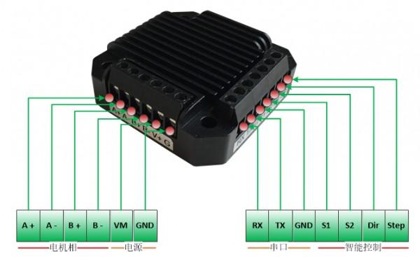 辉因科技hym32404as超微型步进电机驱动器, 3d打印 ,45v 4a串口, 加