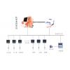 电化学水分析工程系列(数据采集系统、汽水取样架)