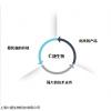 鸡肌特异性肌动蛋白(MSA)ELISA试剂盒高质量/代测