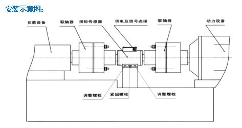 动态扭矩传感器,转矩转速传感器,扭力传感器