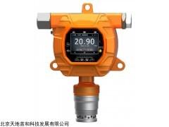 红外流通式一氧化碳测试仪,在线式CO检测报警仪