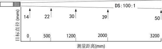 jicin1400红外测温仪