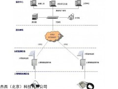 JT-TR8A-ZKZQ土壤墑情監測系統