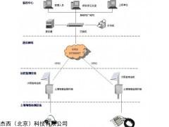JT-TR8A-ZKZQ土壤墒情监测系统