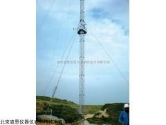 BN 梯度观测系统