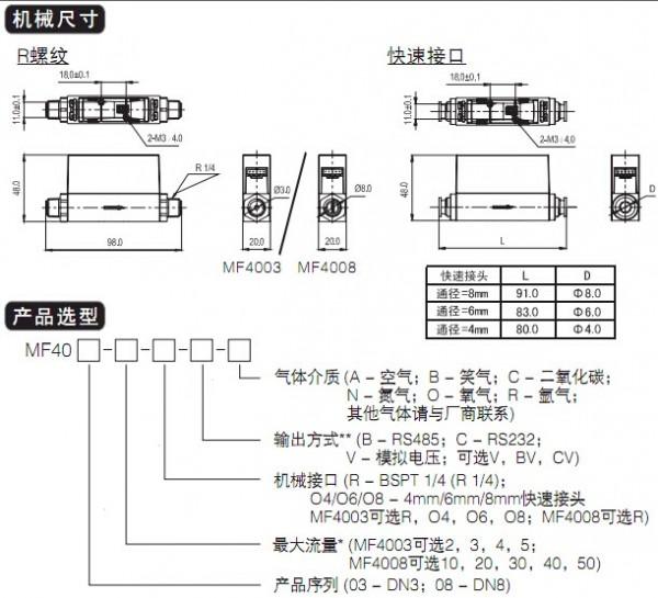 该传感器能直接测量气体质量流量,低压损.