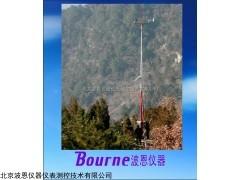 景区自动气象站BN-Q7F