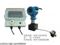 泄露气体检测仪CPT2000系列在线气体变送器厂家电话