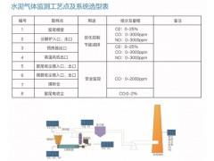 无锡水泥行业气体分析系统,水泥行业气体分析系统价格低