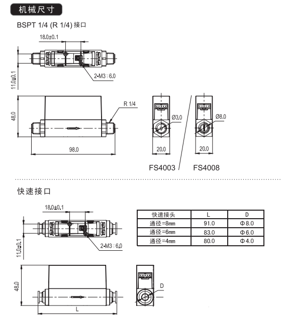fs4008-30-r-bv-a气体质量流量传感器-siargo机械尺寸