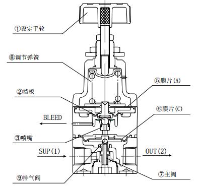 电路 电路图 电子 设计 素材 原理图 401_373