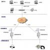 BN-TR8A-ZKZQ土壤墒情监测系统