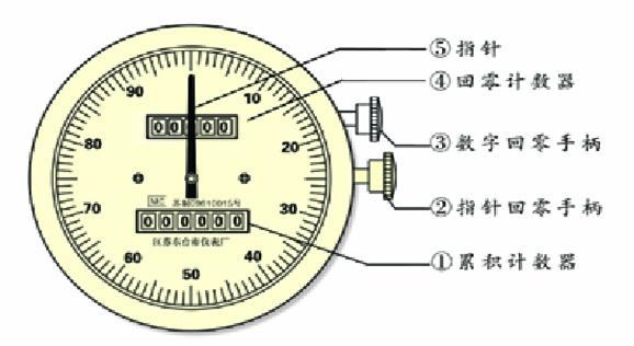 过滤器是输送介质的管道系统不可缺少的一种过滤装置,过滤器通常安装在流量计(椭圆齿轮,腰轮,螺旋转子等流量计)的进口端,用来清除介质中的杂质,以保护流量计的正常使用。 适用介质:水、空气、油品等带有杂质的管道流体介质。 应用:化工、石化、石油、造纸、采矿、电力、液化气、食品、制药、给排水、市政、机械设备配套、电子工业,城建等领域。 设计选用要点: 1,进出口通径:原则上过滤器的进出口通径不应小于相配套的泵的进口通