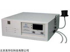 数显式硅酸根分析仪