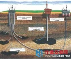 新方法!研究人员开发测量油藏中液体和岩石相互作用