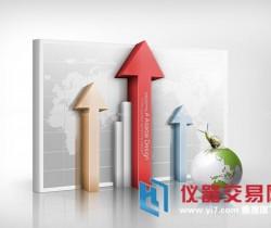 全球气相色谱仪年复合增长率预计达到6.2%