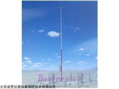自动气象站BN-YC2WHYC