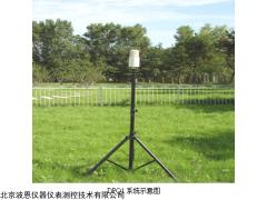 BN-DPQ1气象采集设备气象站